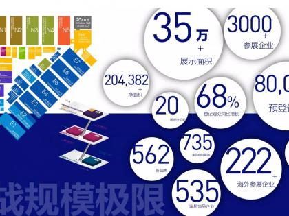 展会升级,第25届中国国际家具展览会亮点多多!